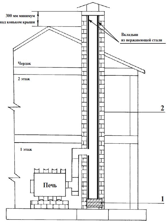 аот-06 тип 00 плита 2 конфорки